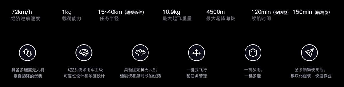 纯电动垂直起降无人机平台参数